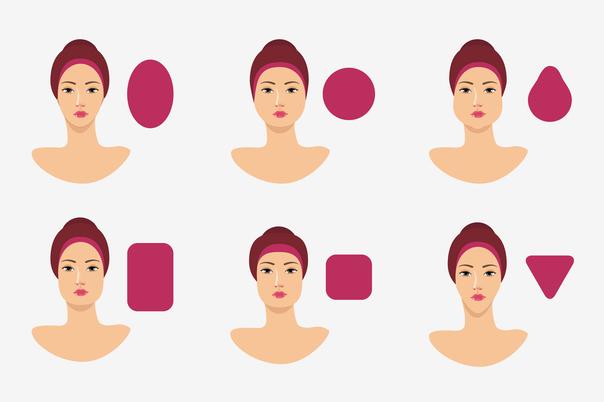 Diverse forme del viso